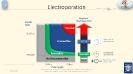 IRE (NanoKnife) in HBP cancer_2